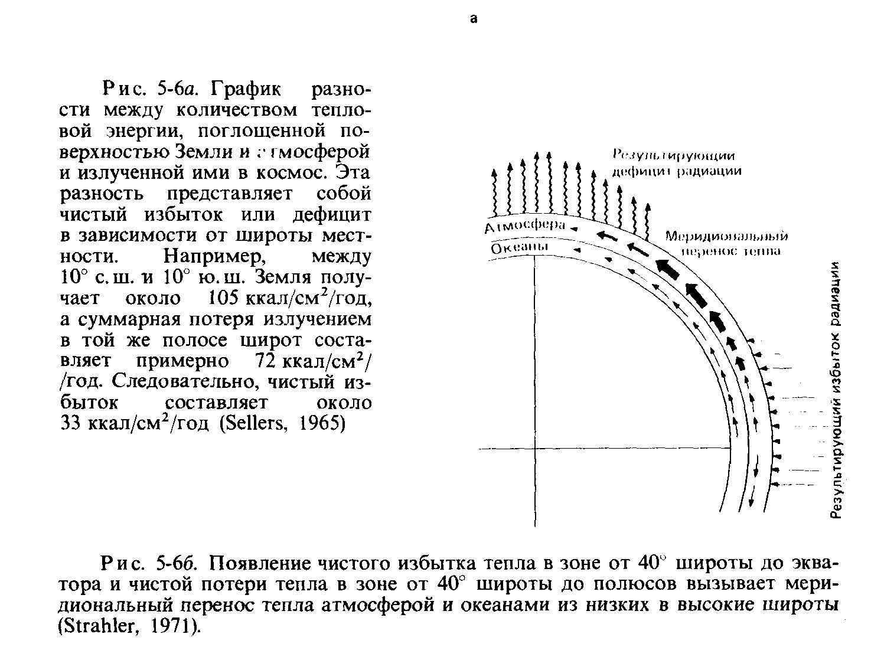 Иллюстрация 26